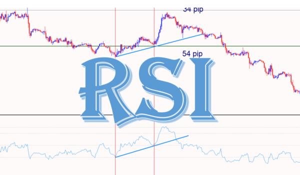 استراتژی اندیکاتور rsi